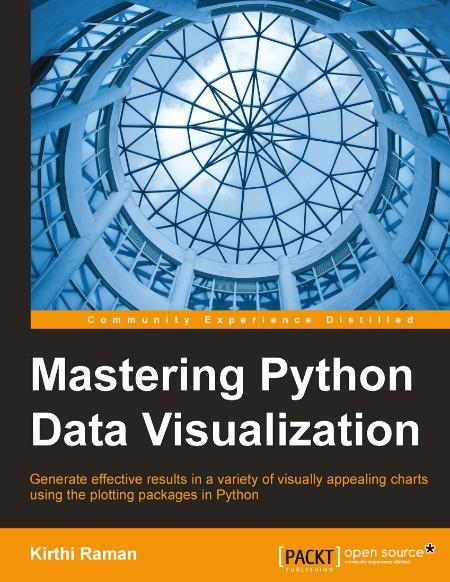 Raman Mastering Python Data Visualization 2015
